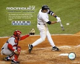 Alex Rodriguez - 4/26/05 10 Runs Batted In